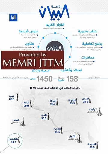 A Look At ISIS's Recent Efforts To Broadcast Online Radio, Launch Radio App